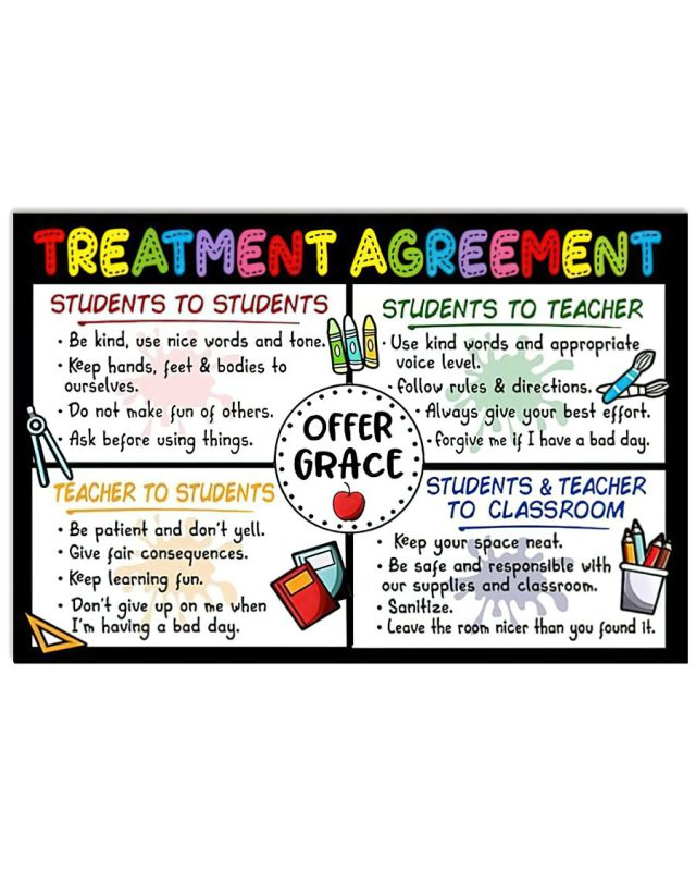 Treatment agreement students to students students to teacher poster